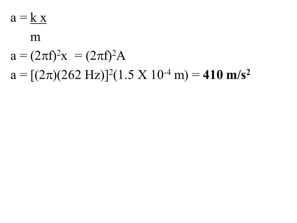 a = k x m a = (2pf)2x = (2pf)2A a = [(2p)(262 Hz)]2(1.5 X 10-4 m) = 410 m/s2